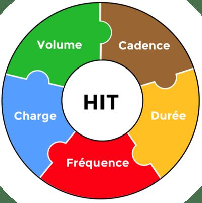 HIT roue_FR
