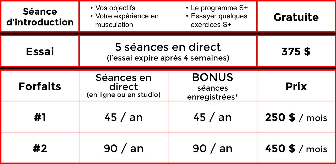 Prix S+ +